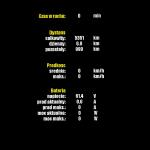 Wyświetlacz MaxiColor 850C - ekran statystyk 1
